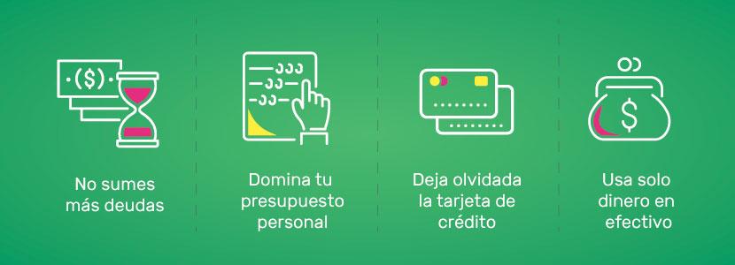 infografia para como salir de deudas