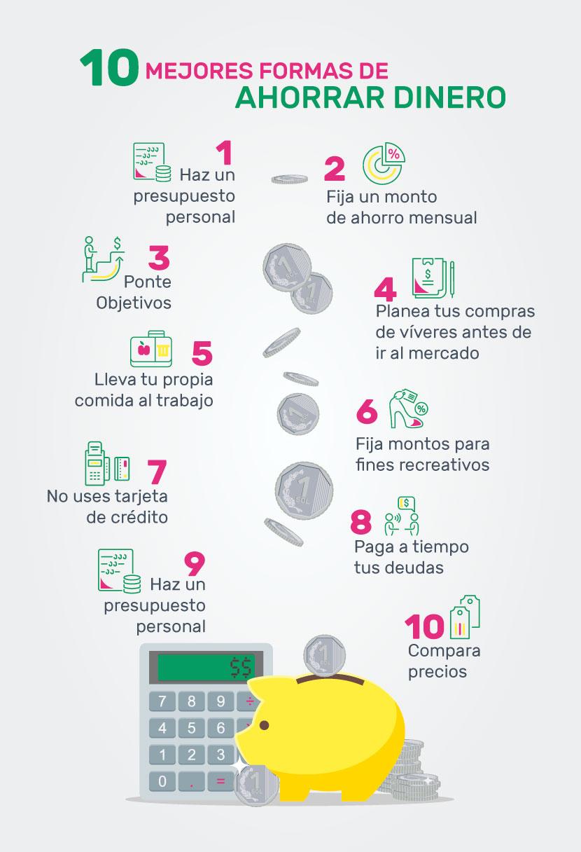 como ahorrar dinero infografia