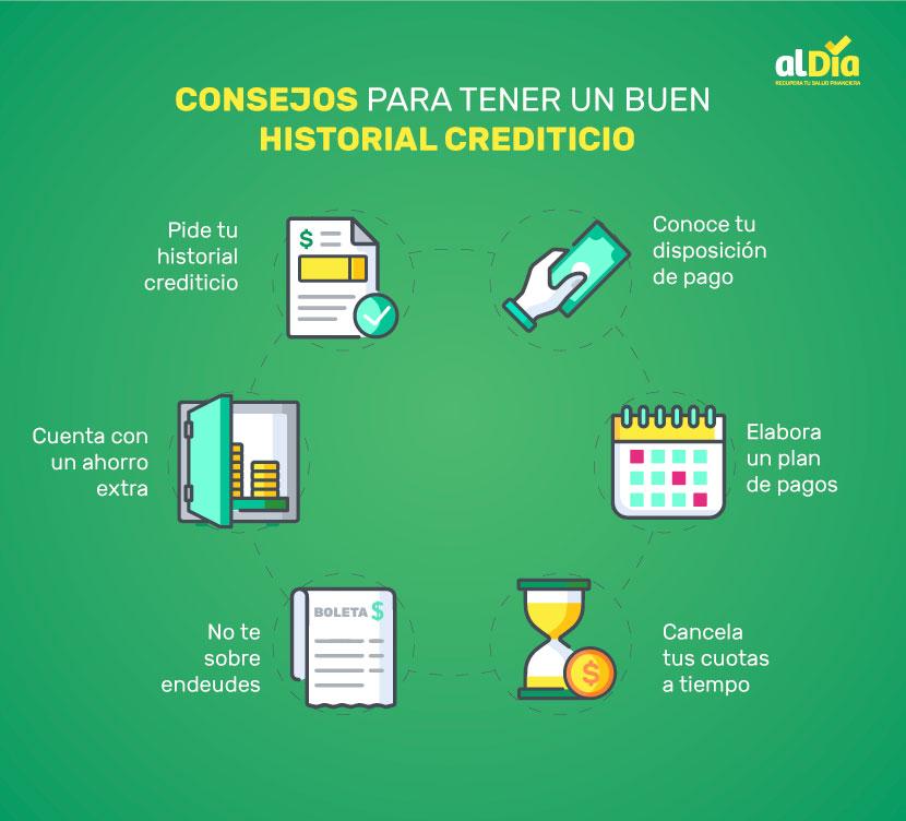 buen historial crediticio