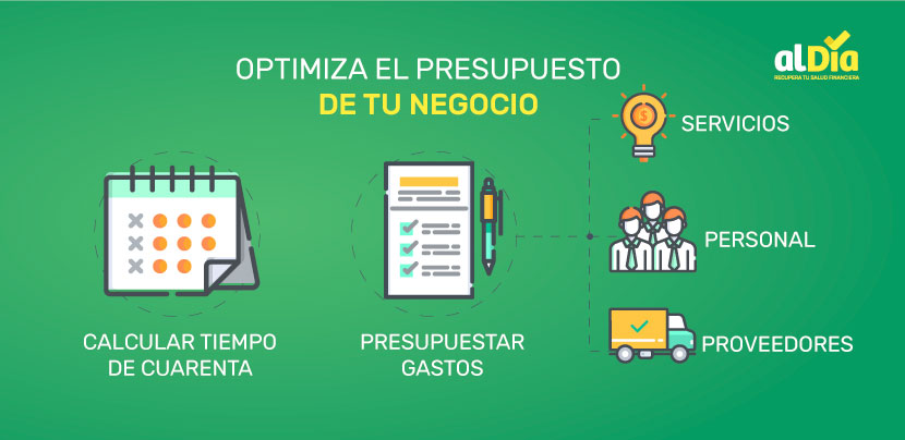 optimiza la gestion de tu negocio