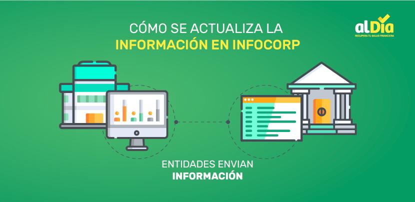 como se actualiza la información a infocorp