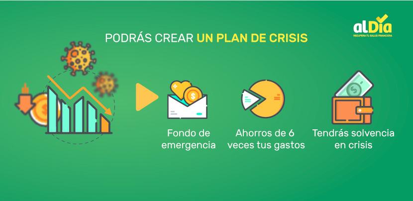 crea un plan de crisis