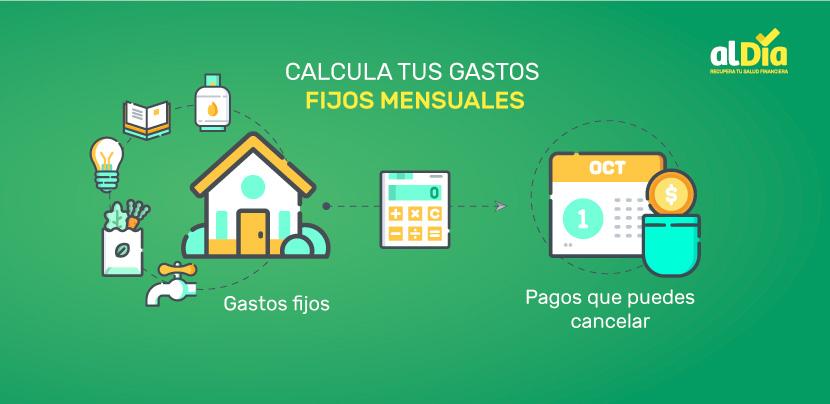 calcula tus gastos fijos mensuales
