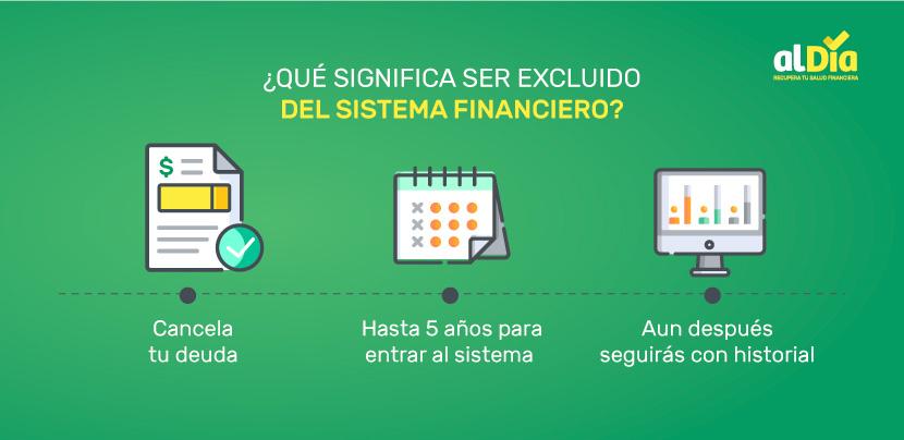 excluido del sistema financiero