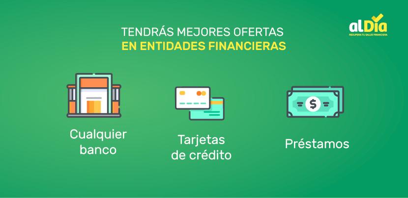 mejores ofertas en entidades financieras