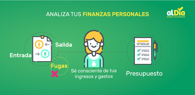 analiza tus finanzas personales
