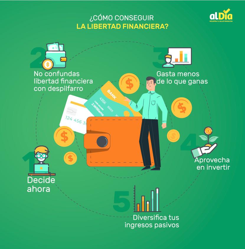 cómo conseguir la libertad financiera