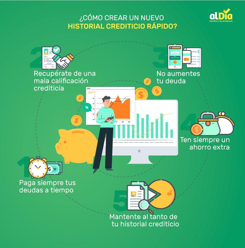 como crear un nuevo historial crediticio