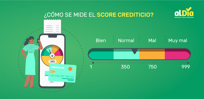 como se mide el score crediticio