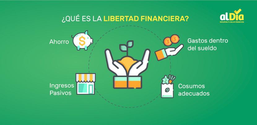 qué es la libertad financiera