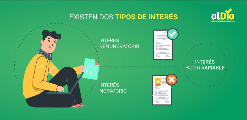 existen 2 tipos de interés