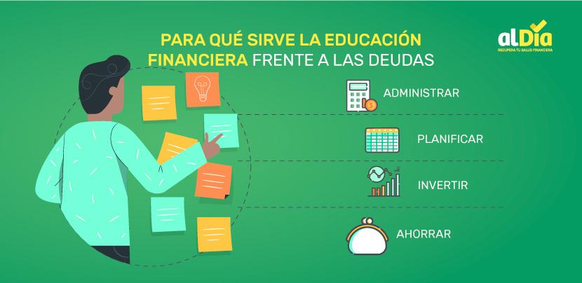 para que sirve la educación financiera