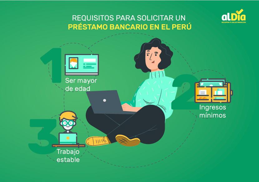 requisitos para acceder a un préstamo