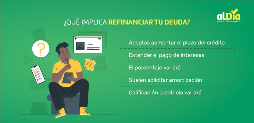 que implica refinanciar tu deuda