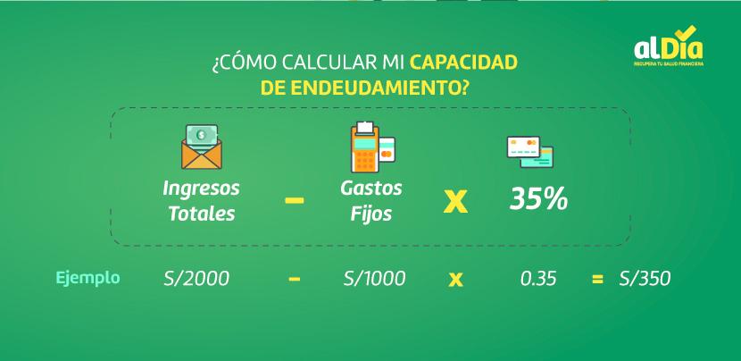 calcular mi capacidad de endeudamiento