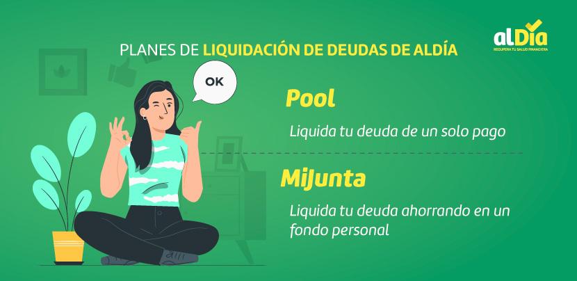 planes de liquidación