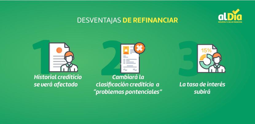 desventajas de refinanciar