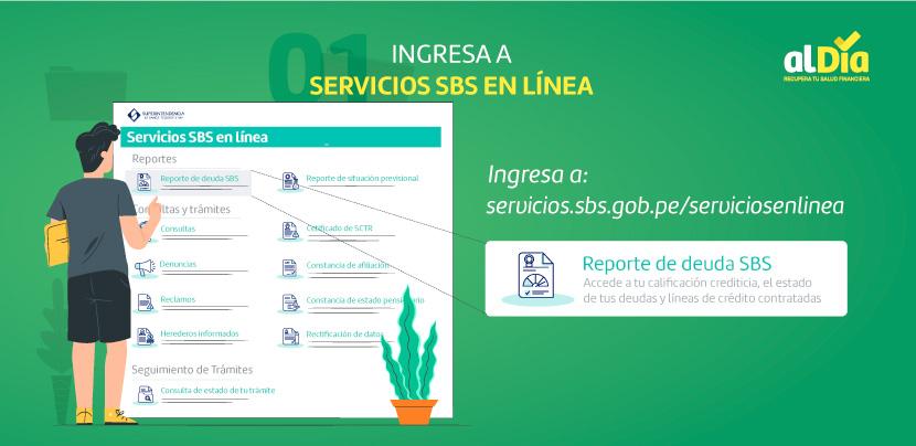 servicios SBS en línea