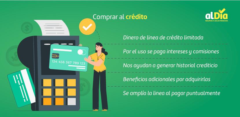 Comprar al crédito