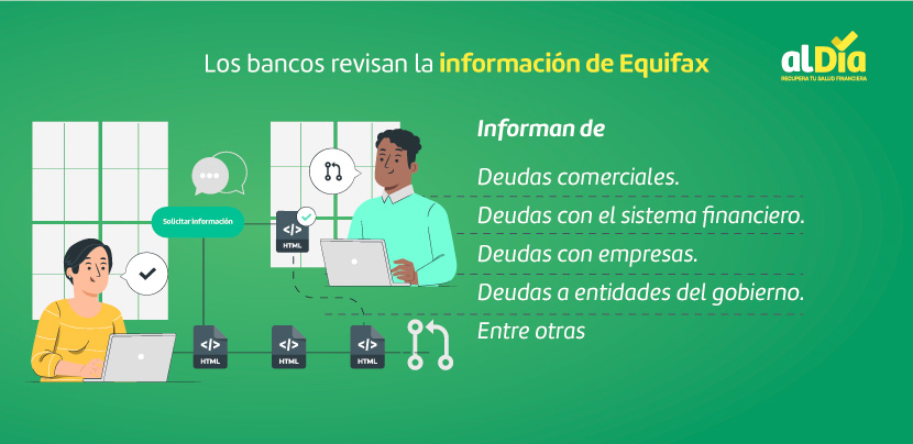 Los bancos revisan la información de Equifax